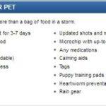 Prepare your pet